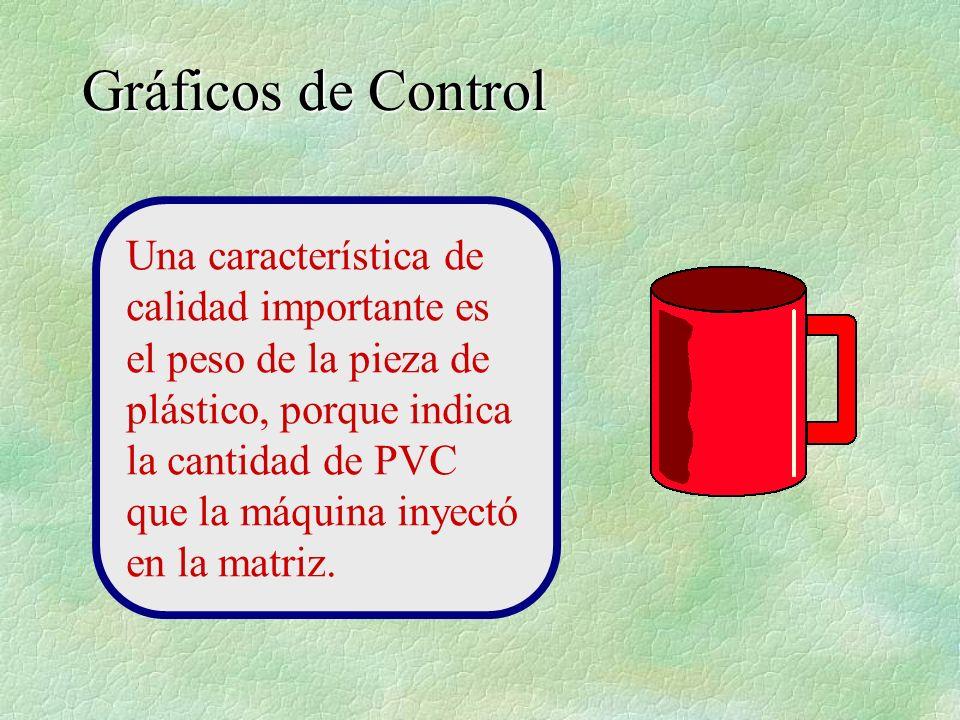 Gráfico de Control 45 50 55 60 65 21232527293133353739 Nº de pieza Peso de las piezas (Gr.) Lím.