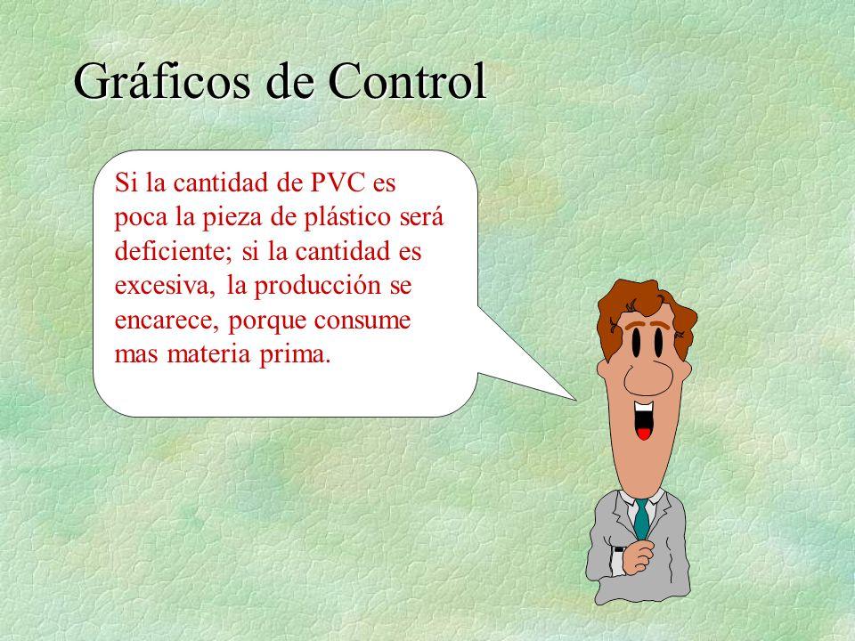 Si la cantidad de PVC es poca la pieza de plástico será deficiente; si la cantidad es excesiva, la producción se encarece, porque consume mas materia