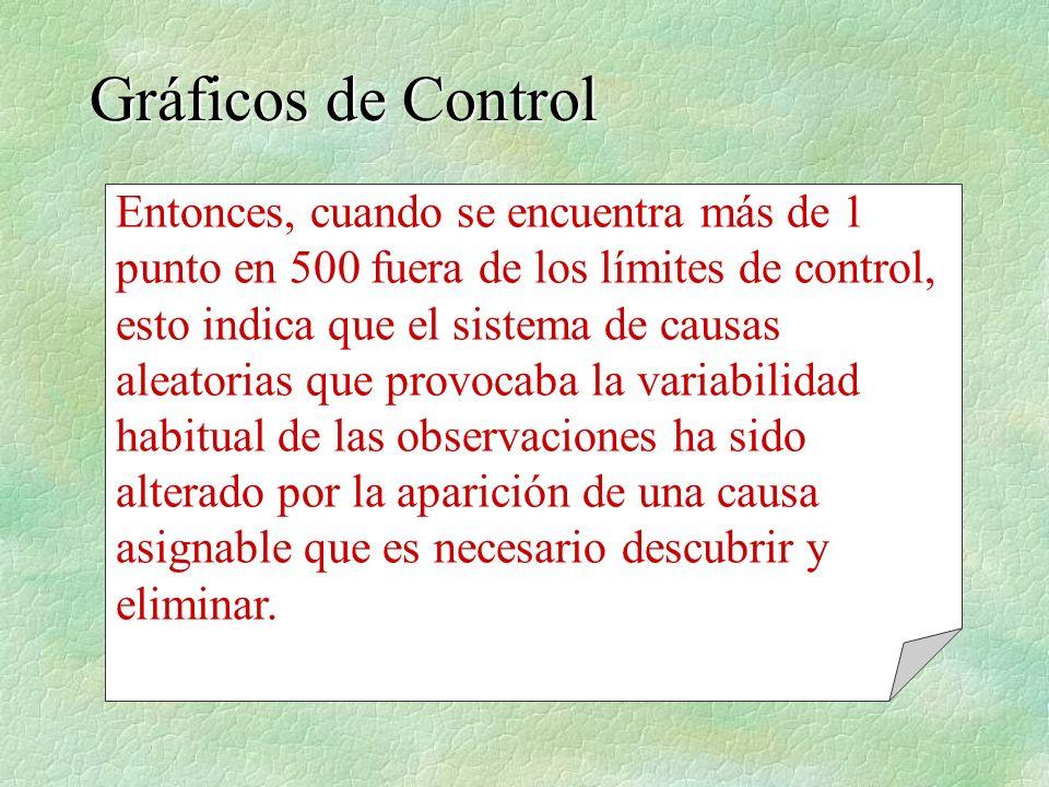 Gráficos de Control Entonces, cuando se encuentra más de 1 punto en 500 fuera de los límites de control, esto indica que el sistema de causas aleatori