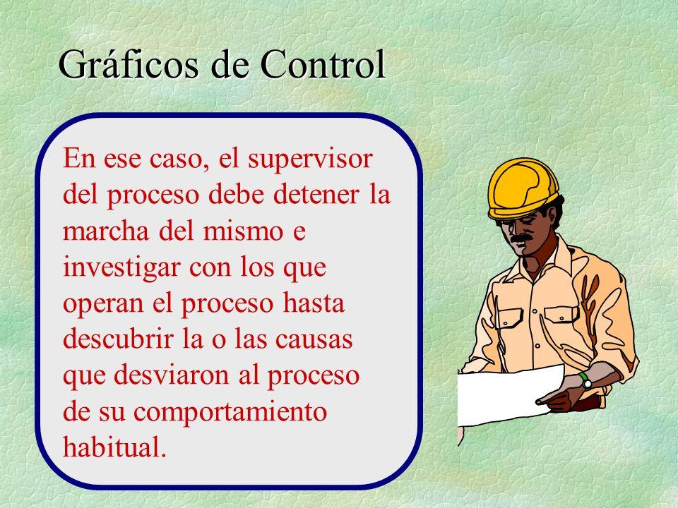 En ese caso, el supervisor del proceso debe detener la marcha del mismo e investigar con los que operan el proceso hasta descubrir la o las causas que