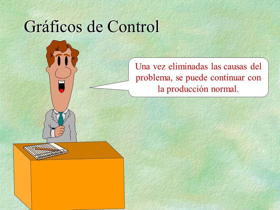 Una vez eliminadas las causas del problema, se puede continuar con la producción normal. Gráficos de Control