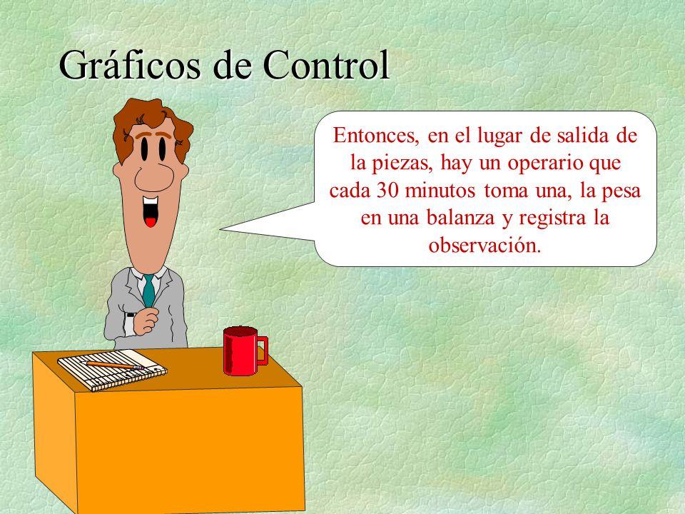 Gráfico de Control de Prueba 45 50 55 60 65 13579 1113151719 Nº de pieza Peso de las piezas (Gr.) Promedio = 55 Gr.