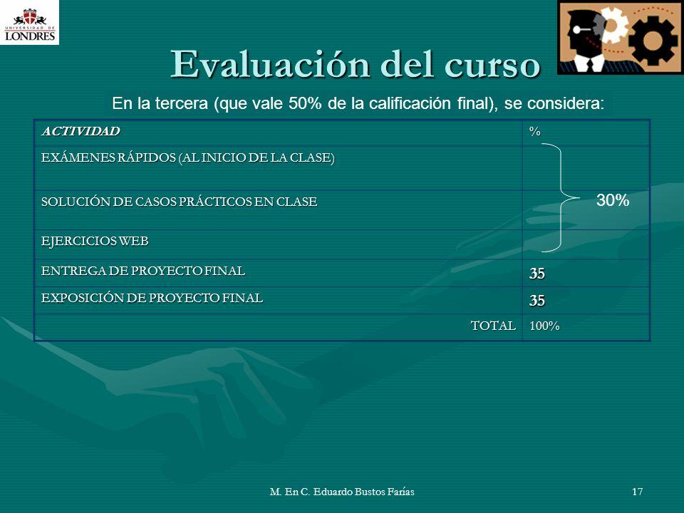 M. En C. Eduardo Bustos Farías17 Evaluación del curso ACTIVIDAD% EXÁMENES RÁPIDOS (AL INICIO DE LA CLASE) SOLUCIÓN DE CASOS PRÁCTICOS EN CLASE EJERCIC