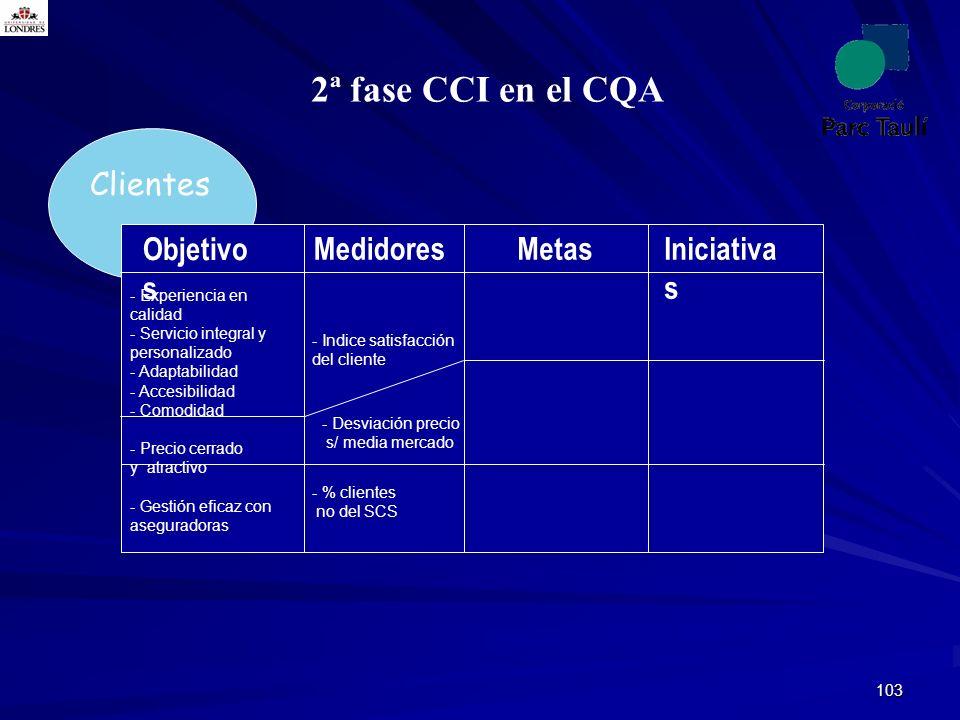 103 Objetivo s MedidoresMetasIniciativa s - Experiencia en calidad - Servicio integral y personalizado - Adaptabilidad - Accesibilidad - Comodidad - P