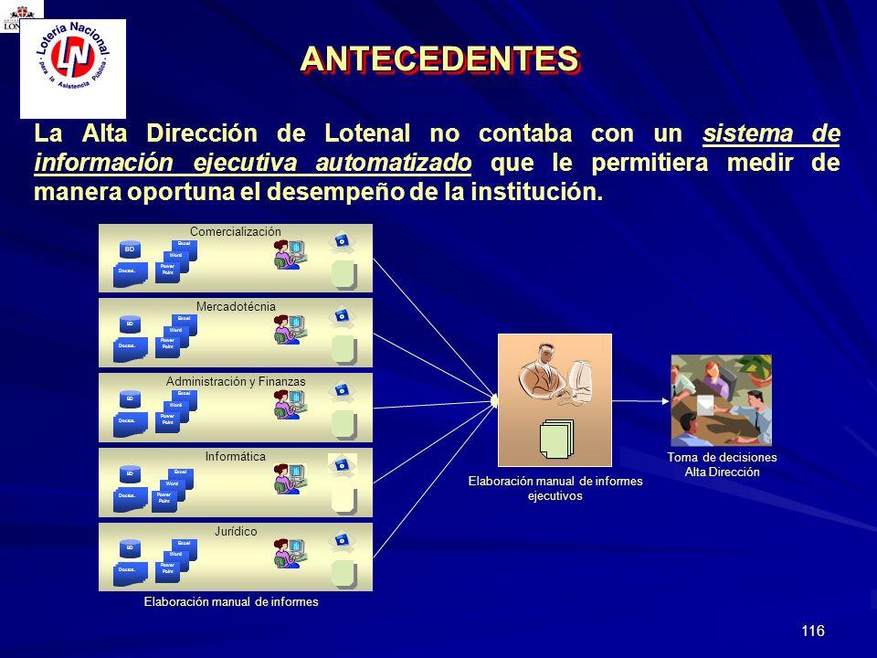 116 La Alta Dirección de Lotenal no contaba con un sistema de información ejecutiva automatizado que le permitiera medir de manera oportuna el desempe