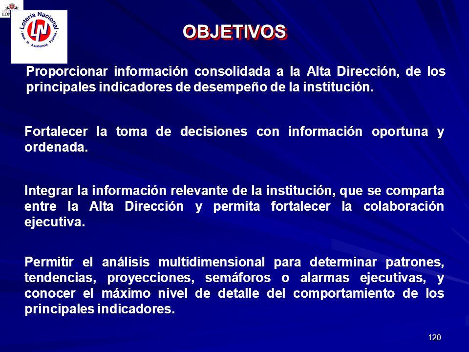 120 Proporcionar información consolidada a la Alta Dirección, de los principales indicadores de desempeño de la institución. Integrar la información r