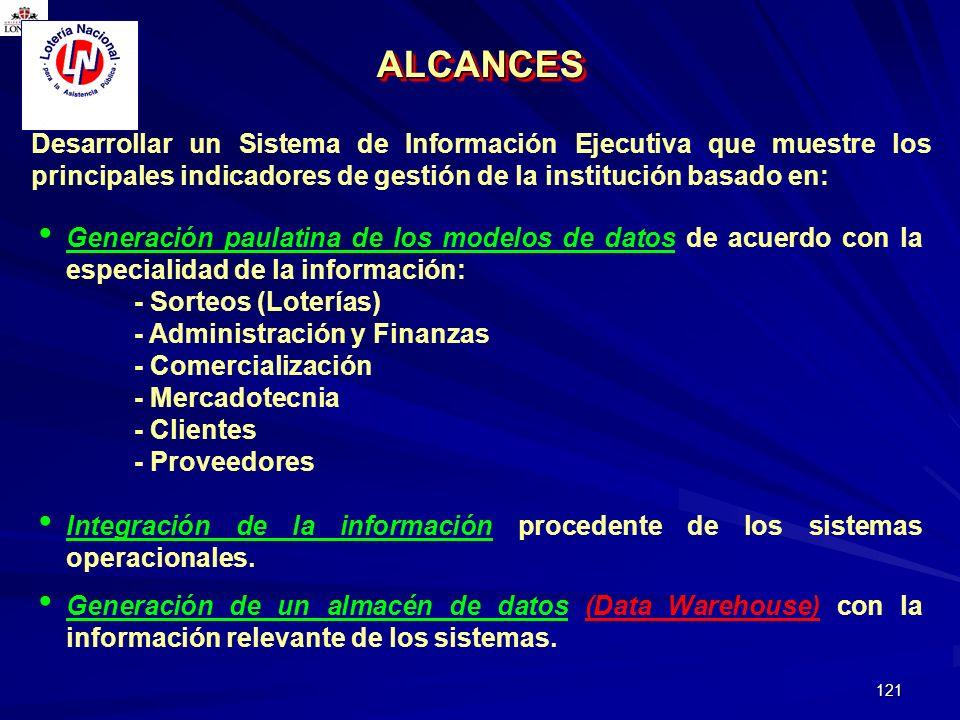 121 ALCANCESALCANCES Generación paulatina de los modelos de datos de acuerdo con la especialidad de la información: - Sorteos (Loterías) - Administrac