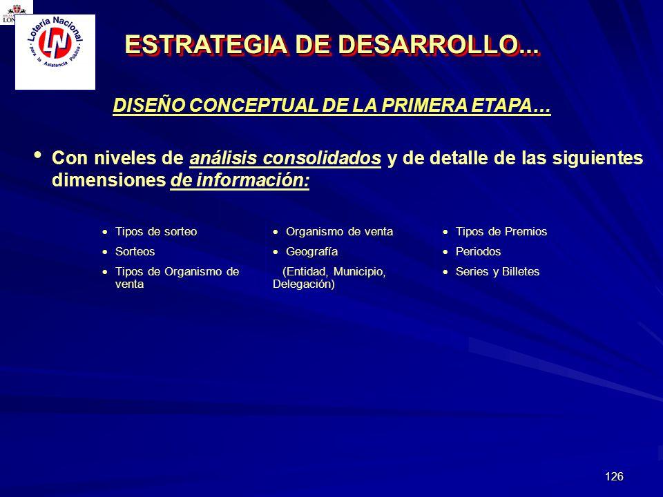 126 DISEÑO CONCEPTUAL DE LA PRIMERA ETAPA… ESTRATEGIA DE DESARROLLO... Con niveles de análisis consolidados y de detalle de las siguientes dimensiones