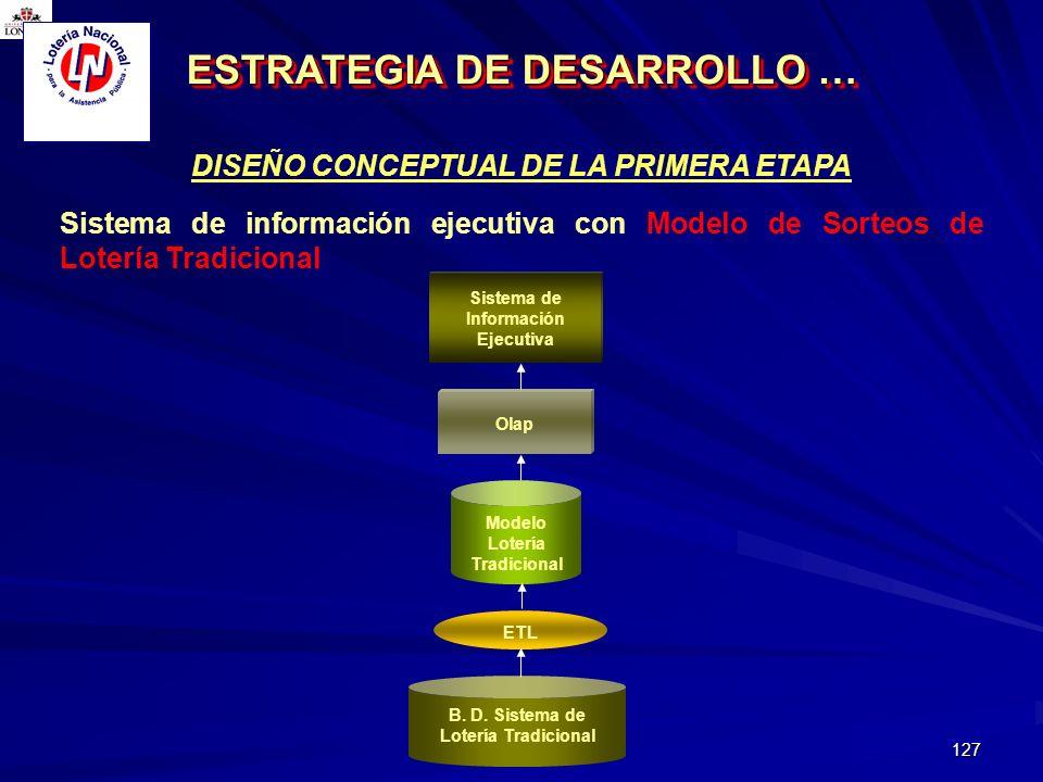 127 Sistema de información ejecutiva con Modelo de Sorteos de Lotería Tradicional DISEÑO CONCEPTUAL DE LA PRIMERA ETAPA ESTRATEGIA DE DESARROLLO … B.
