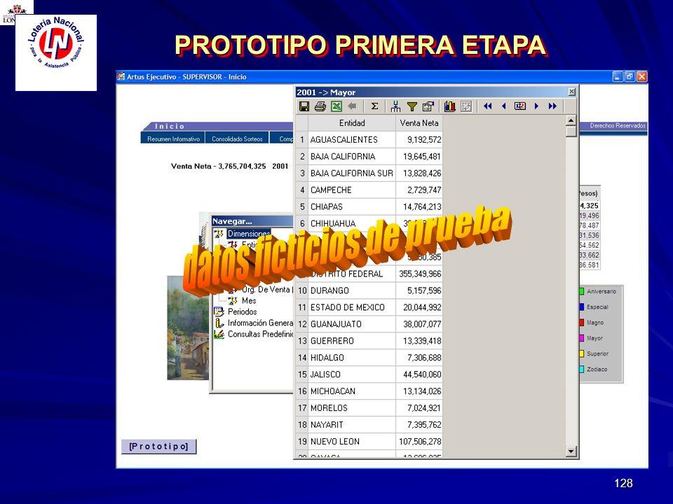128 PROTOTIPO PRIMERA ETAPA