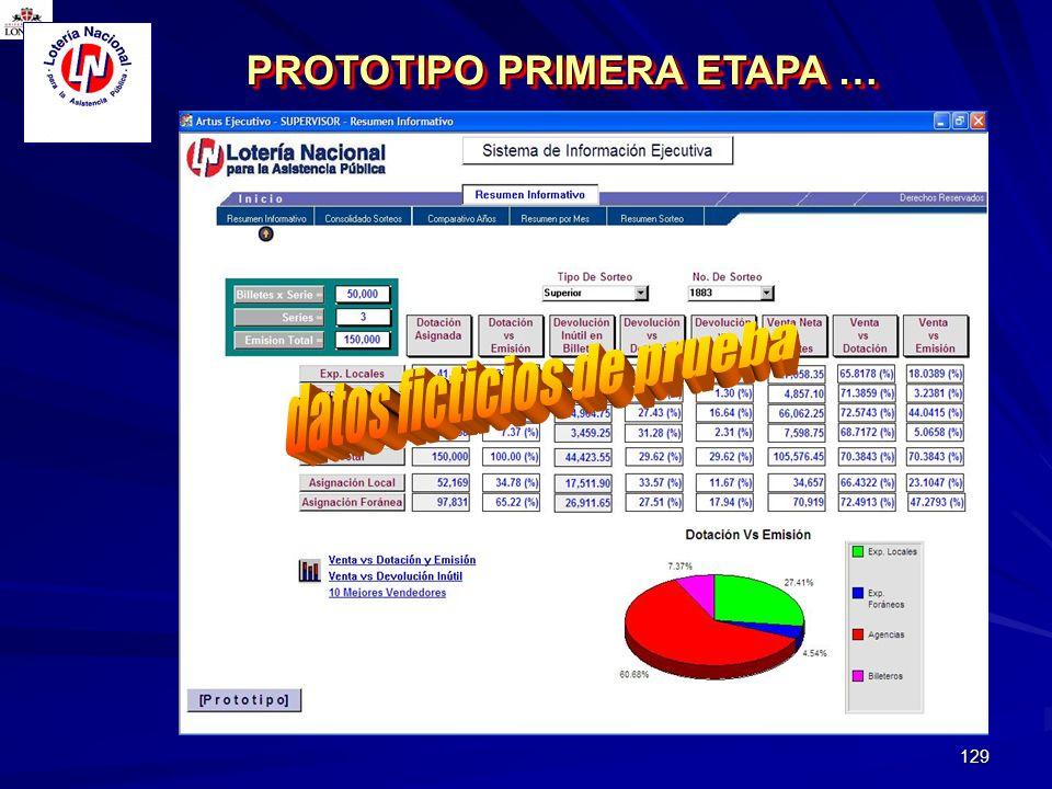 129 PROTOTIPO PRIMERA ETAPA …