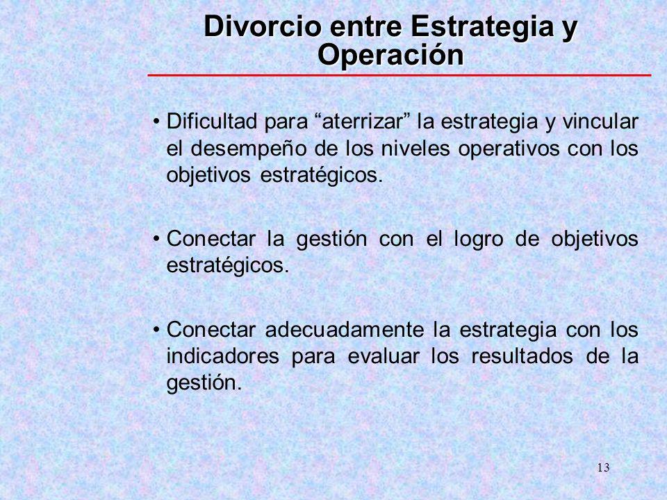 13 Divorcio entre Estrategia y Operación Dificultad para aterrizar la estrategia y vincular el desempeño de los niveles operativos con los objetivos e
