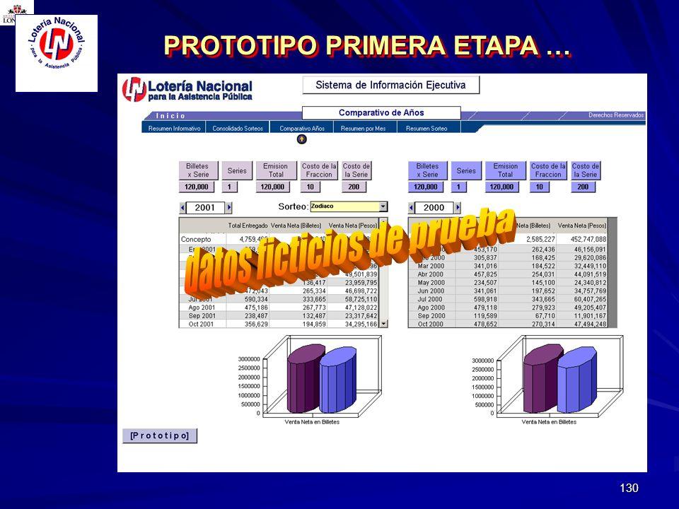 130 PROTOTIPO PRIMERA ETAPA …