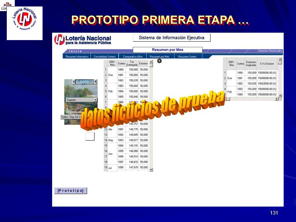 131 PROTOTIPO PRIMERA ETAPA …