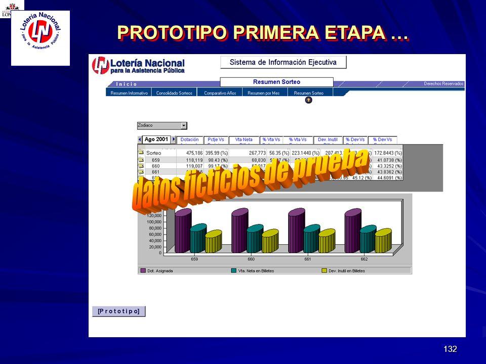 132 PROTOTIPO PRIMERA ETAPA …