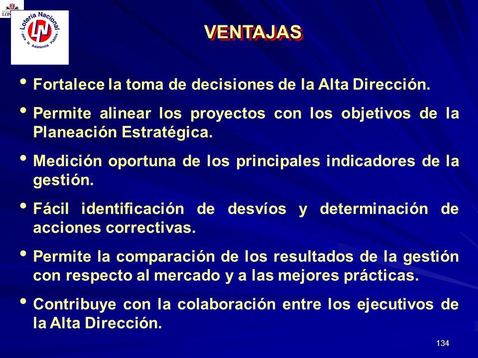 134 VENTAJASVENTAJAS Fortalece la toma de decisiones de la Alta Dirección. Permite alinear los proyectos con los objetivos de la Planeación Estratégic