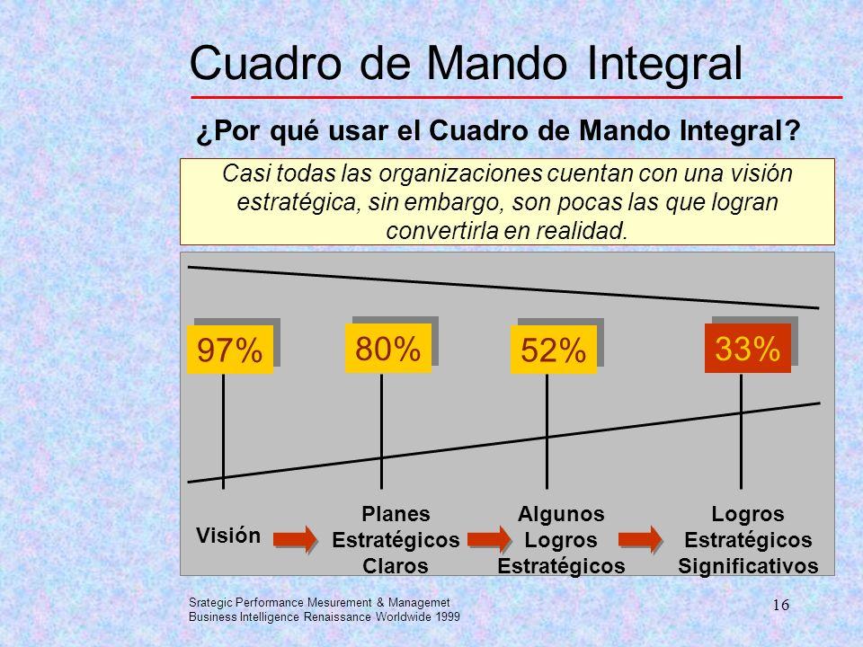 16 Cuadro de Mando Integral Casi todas las organizaciones cuentan con una visión estratégica, sin embargo, son pocas las que logran convertirla en rea