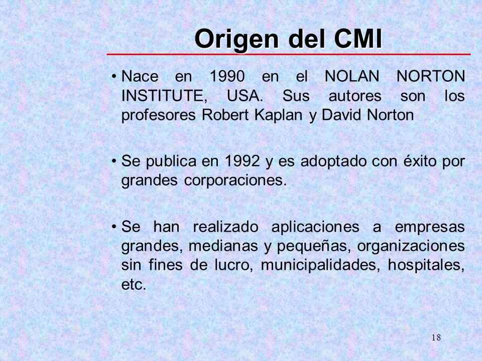 18 Origen del CMI Nace en 1990 en el NOLAN NORTON INSTITUTE, USA. Sus autores son los profesores Robert Kaplan y David Norton Se publica en 1992 y es