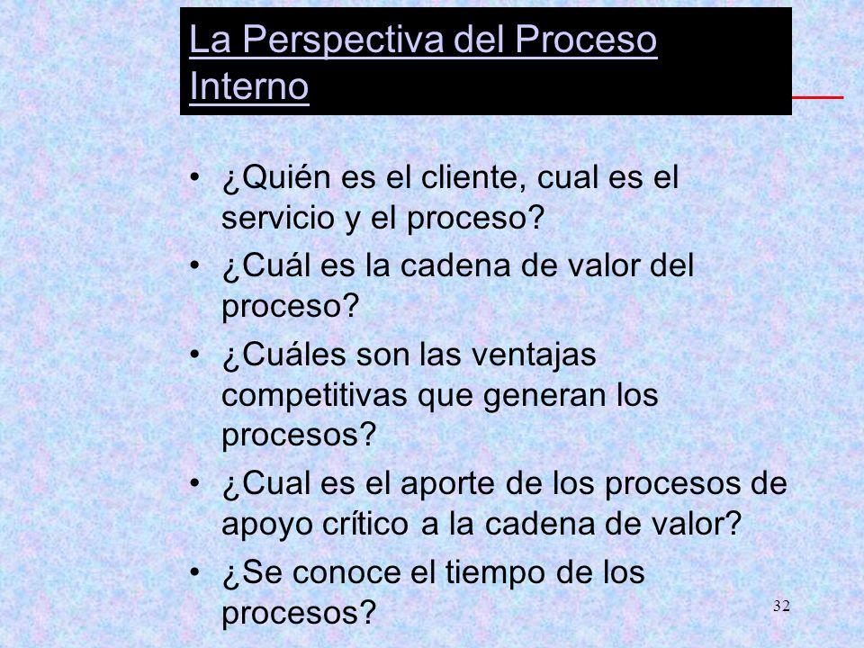 32 La Perspectiva del Proceso Interno ¿Quién es el cliente, cual es el servicio y el proceso? ¿Cuál es la cadena de valor del proceso? ¿Cuáles son las