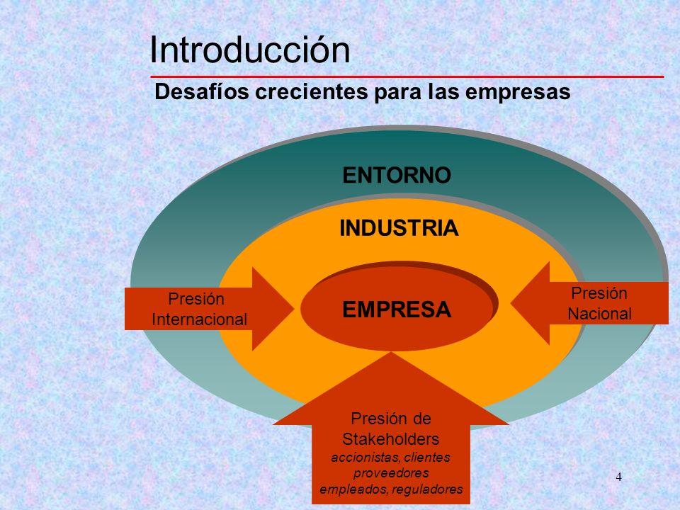 4 Introducción Desafíos crecientes para las empresas ENTORNO INDUSTRIA EMPRESA Presión Internacional Presión Nacional Presión de Stakeholders accionis