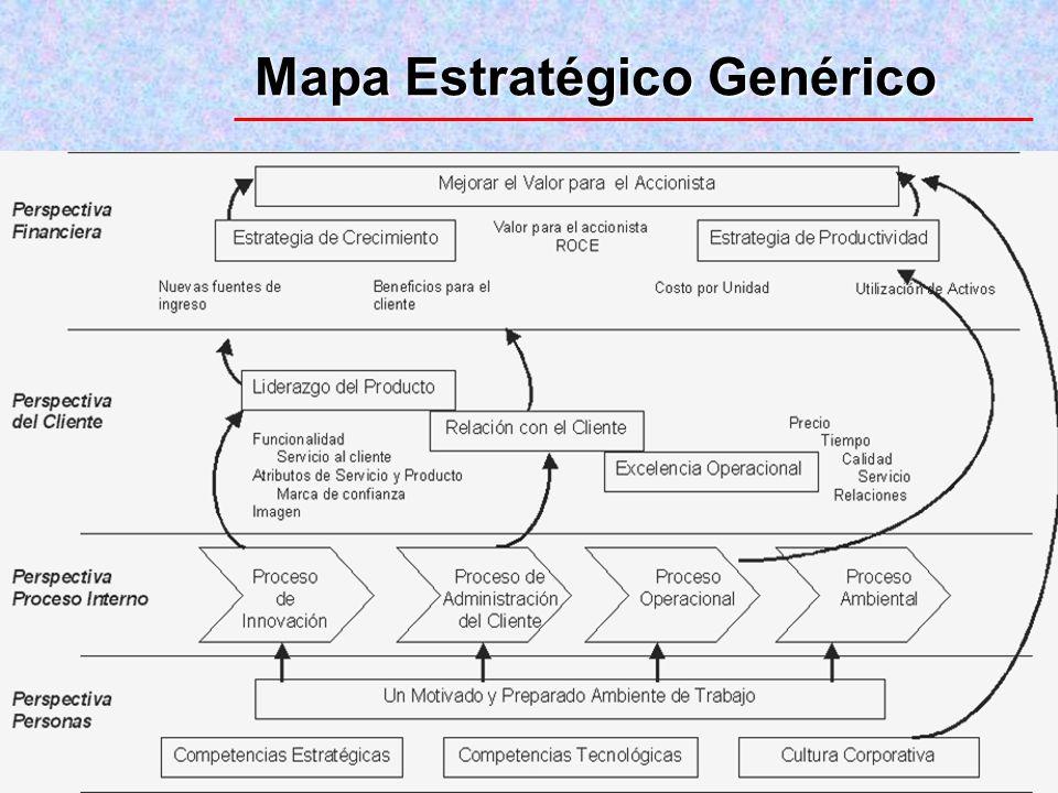 41 Mapa Estratégico Genérico