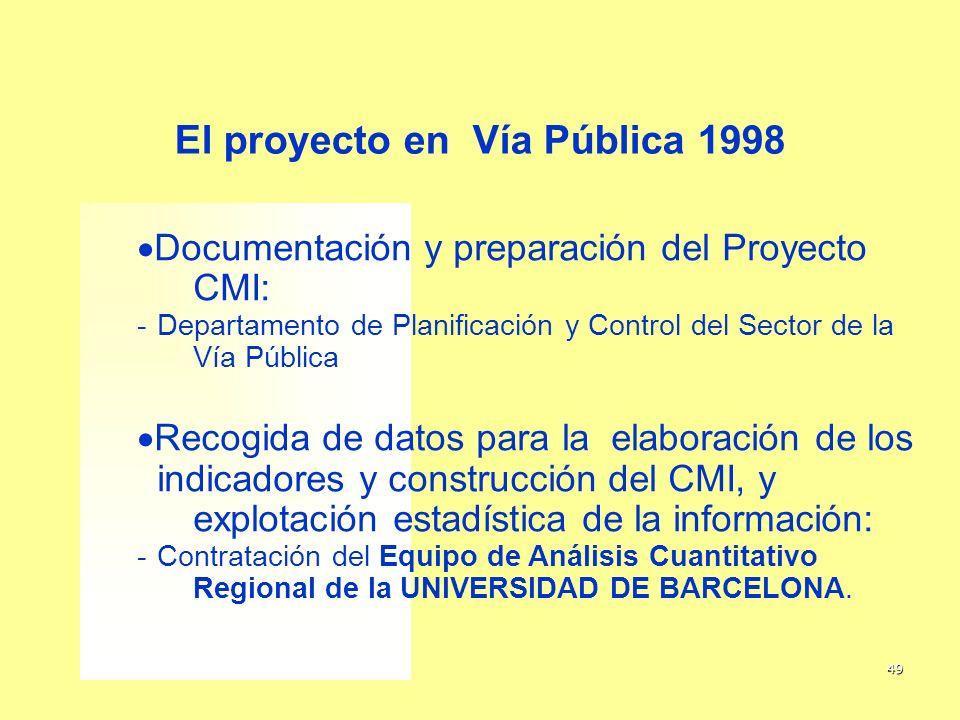 49 El proyecto en Vía Pública 1998 Documentación y preparación del Proyecto CMI: -Departamento de Planificación y Control del Sector de la Vía Pública