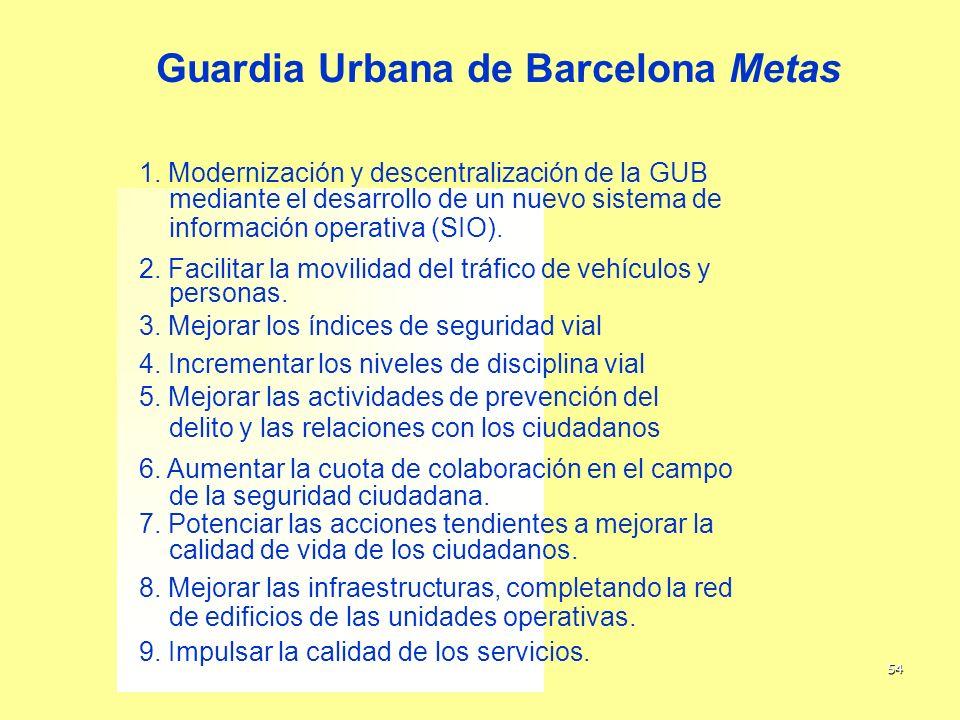 54 Guardia Urbana de Barcelona Metas 1. Modernización y descentralización de la GUB mediante el desarrollo de un nuevo sistema de información operativ