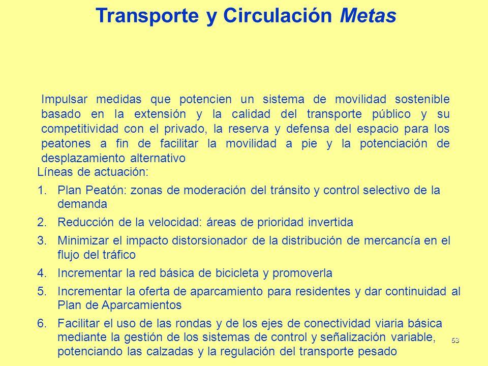 63 Transporte y Circulación Metas Impulsar medidas que potencien un sistema de movilidad sostenible basado en la extensión y la calidad del transporte