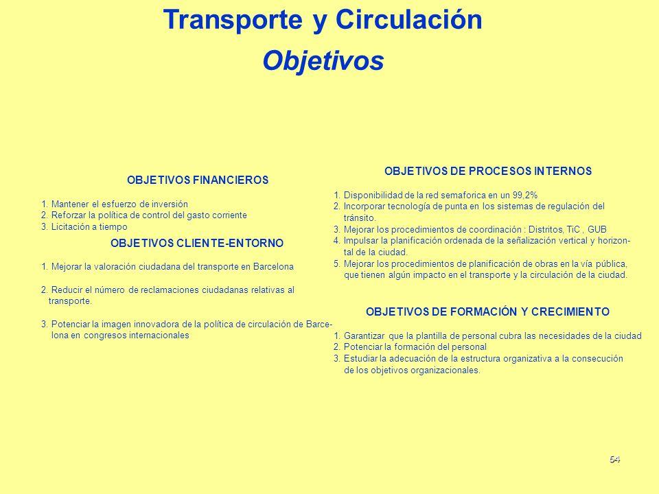 64 Transporte y Circulación Objetivos OBJETIVOS CLIENTE-ENTORNO 1. Mejorar la valoración ciudadana del transporte en Barcelona 2. Reducir el número de
