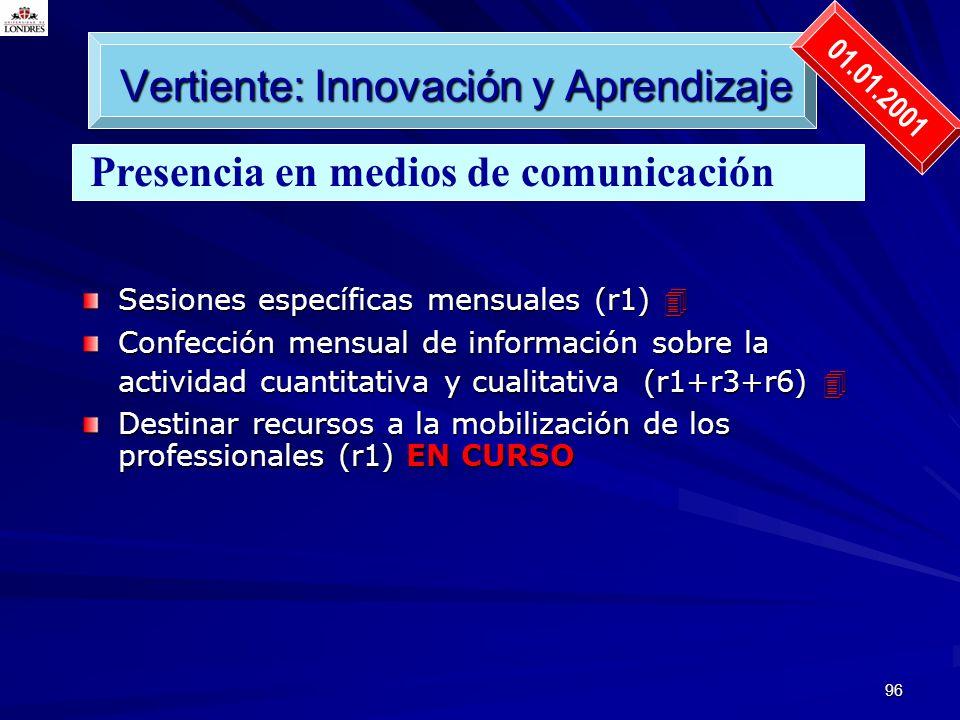 96 Sesiones específicas mensuales (r1) Sesiones específicas mensuales (r1) Confección mensual de información sobre la actividad cuantitativa y cualita