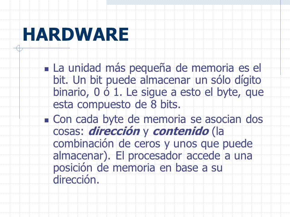 HARDWARE La unidad más pequeña de memoria es el bit.
