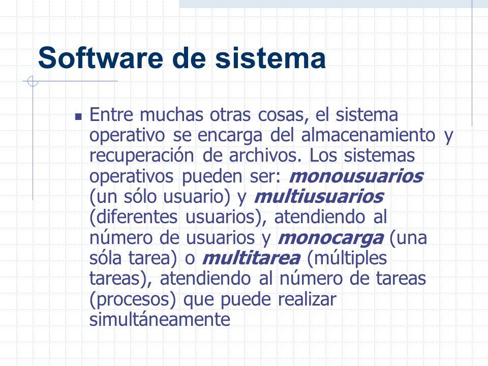 Software de sistema Entre muchas otras cosas, el sistema operativo se encarga del almacenamiento y recuperación de archivos.