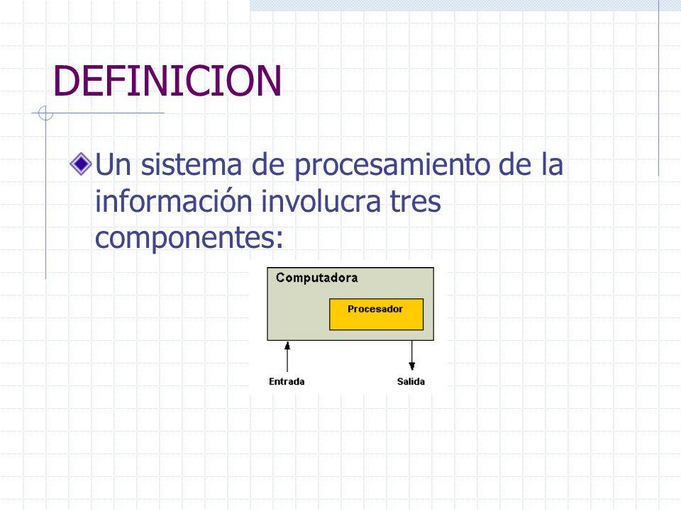 DEFINICION Un sistema de procesamiento de la información involucra tres componentes: