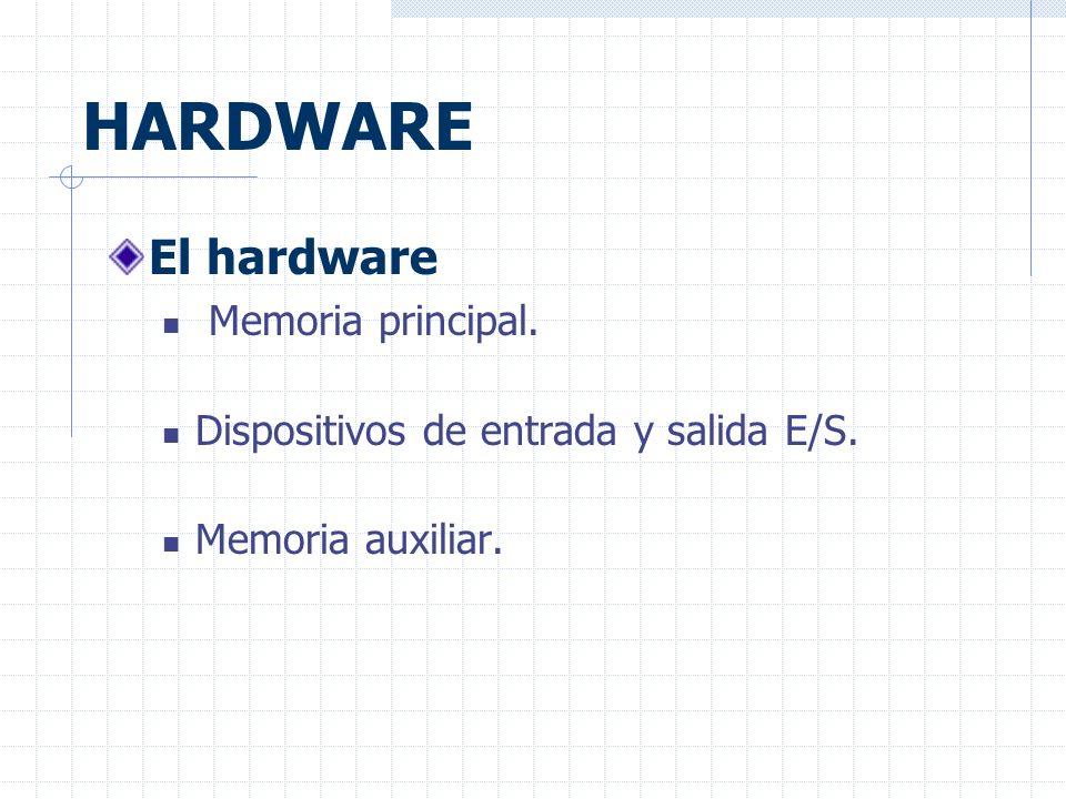 HARDWARE El hardware Memoria principal. Dispositivos de entrada y salida E/S. Memoria auxiliar.