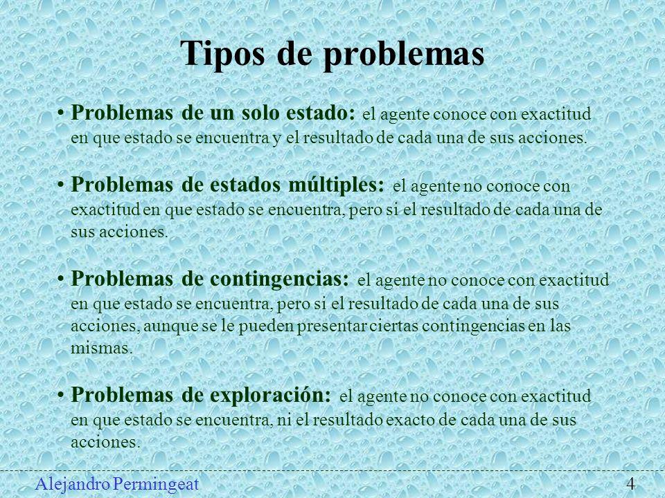 Alejandro Permingeat 4 Tipos de problemas Problemas de un solo estado: el agente conoce con exactitud en que estado se encuentra y el resultado de cad