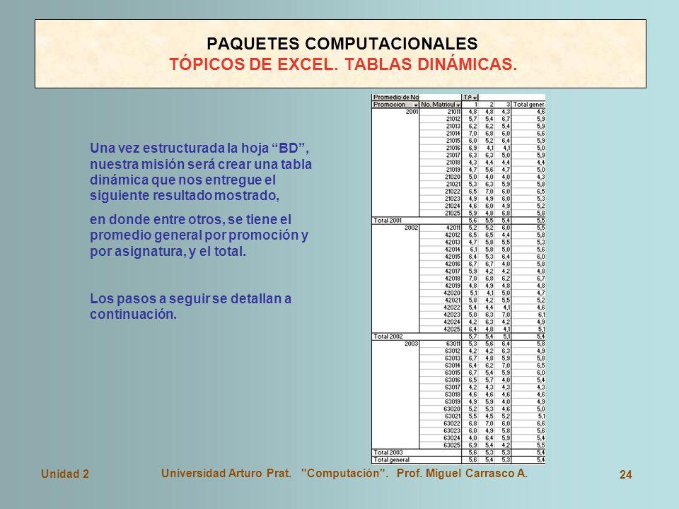 Unidad 2 Universidad Arturo Prat.
