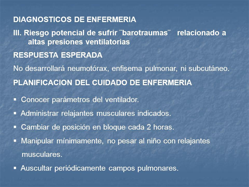 DIAGNOSTICOS DE ENFERMERIA II. Riesgo potencial de adquirir infección del aparato respiratorio y sepsis relacionado a inmadurez pulmonar. RESPUESTA ES