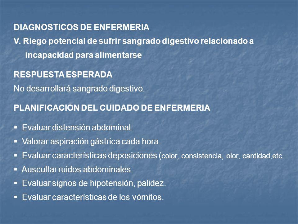 DIAGNOSTICOS DE ENFERMERIA IV. Riesgo potencial de sufrir fallo para progresar relacionado a la incapacidad para alimentarse RESPUESTA ESPERADA Niño a
