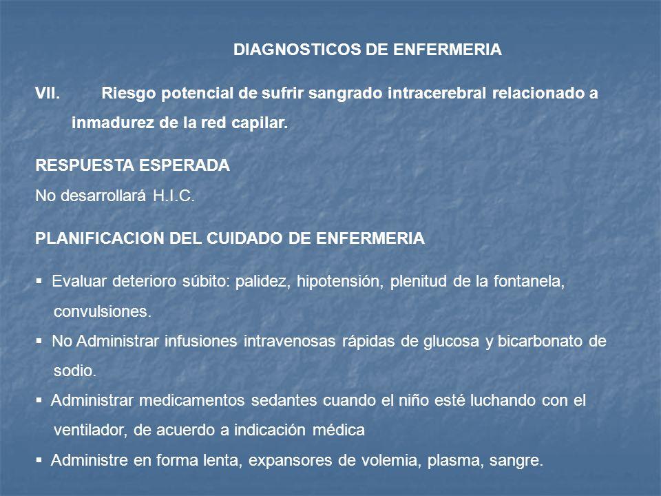 DIAGNOSTICOS DE ENFERMERIA VI. Riesgo potencial de sufrir alteraciones hemodinámicas relacionado a disminución del volumen sanguíneo. RESPUESTA ESPERA