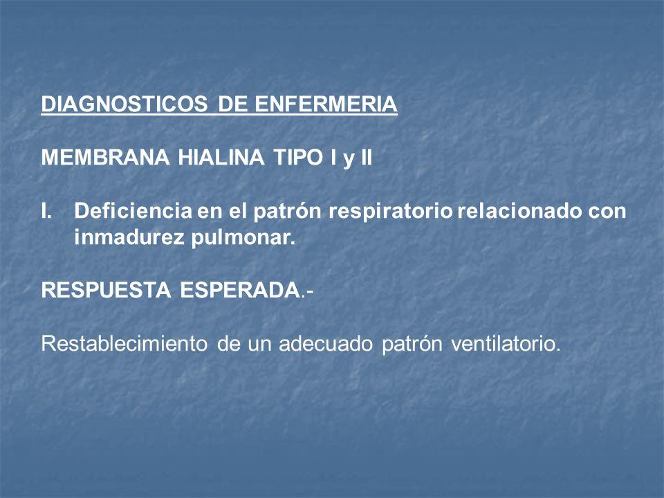 DIAGNOSTICOS DE ENFERMERIA MEMBRANA HIALINA TIPO I y II I.Deficiencia en el patrón respiratorio relacionado con inmadurez pulmonar.