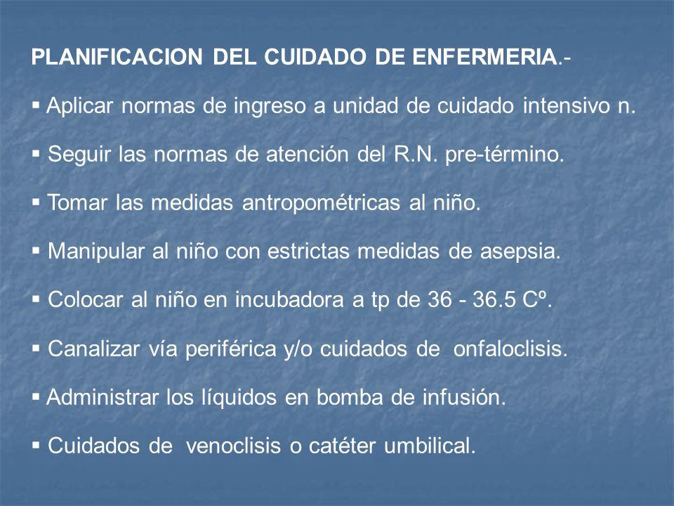 DIAGNOSTICOS DE ENFERMERIA MEMBRANA HIALINA TIPO I y II I.Deficiencia en el patrón respiratorio relacionado con inmadurez pulmonar. RESPUESTA ESPERADA
