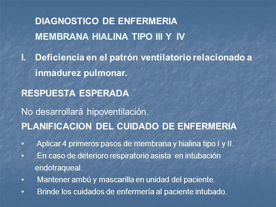 DIAGNOSTICO DE ENFERMERIA MEMBRANA HIALINA TIPO III Y IV I.Deficiencia en el patrón ventilatorio relacionado a inmadurez pulmonar.