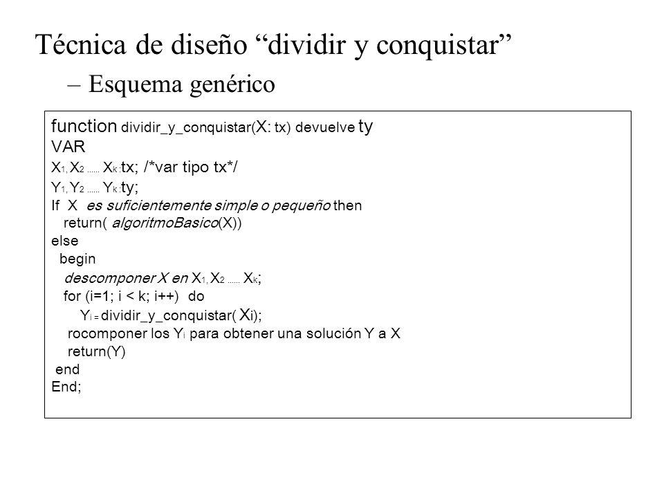 Técnica de diseño dividir y conquistar –Esquema genérico Es importante, determinar para cada problema: 1.Cuáles son las subinstancias y cómo se encuentran.