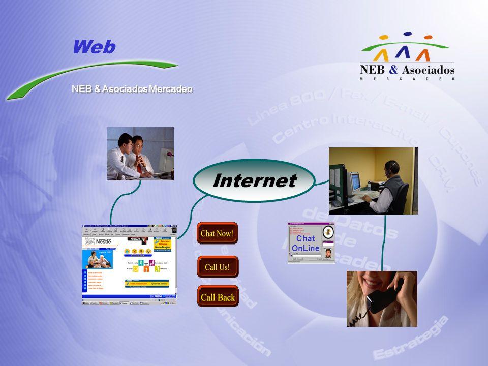 Chat OnLine Internet Web NEB & Asociados Mercadeo