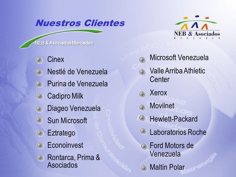 Cinex Nestlé de Venezuela Purina de Venezuela Cadipro Milk Diageo Venezuela Sun Microsoft Eztratego Econoinvest Rontarca, Prima & Asociados Microsoft