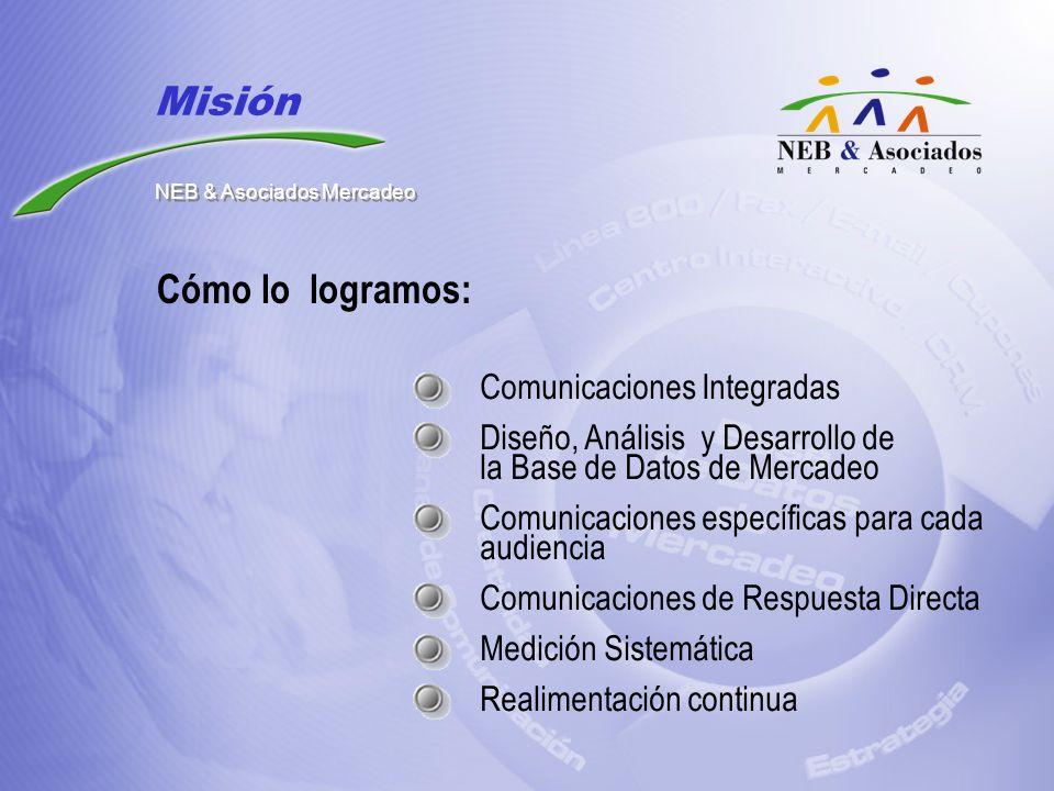 Centro de Contacto: TeleVenta TeleCobranza TeleAtención Fulfillment TeleEvento TelePromoción TeleAutoServicio ( IVR ) TeleProspectos Servicios NEB & Asociados Mercadeo