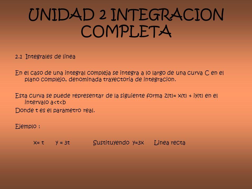 UNIDAD 2 INTEGRACION COMPLETA 2.1 Integrales de linea En el caso de una integral compleja se integra a lo largo de una curva C en el plano complejo, d