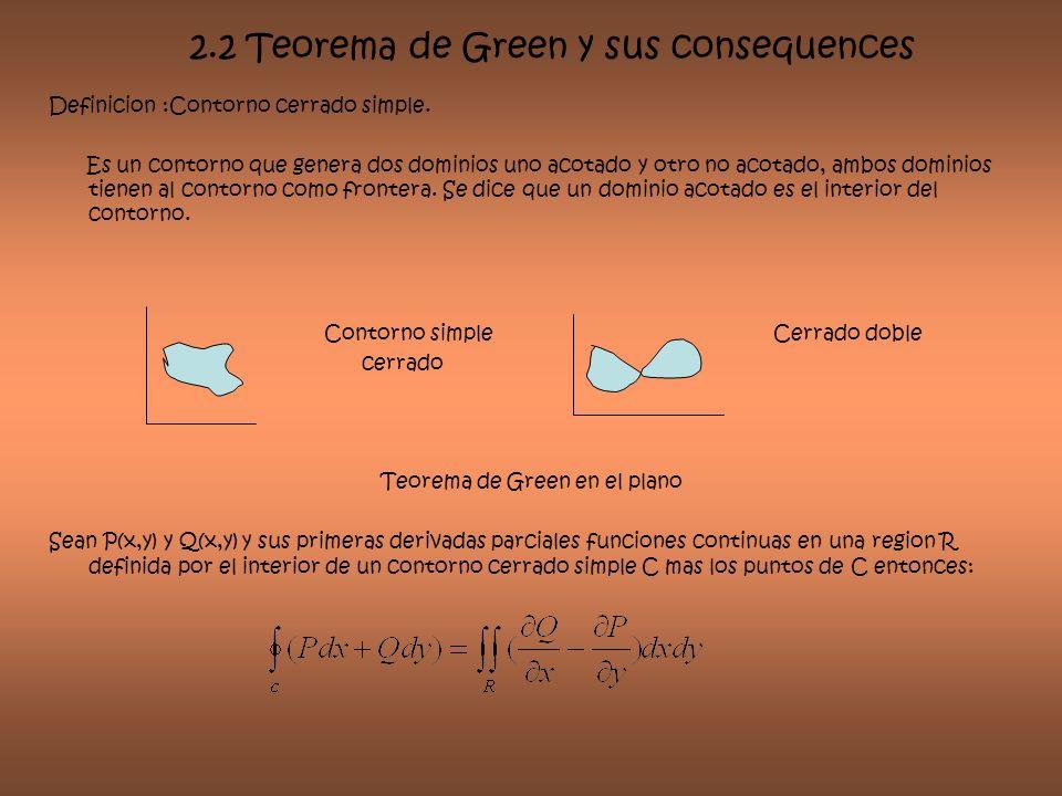 2.2 Teorema de Green y sus consequences Definicion :Contorno cerrado simple. Es un contorno que genera dos dominios uno acotado y otro no acotado, amb
