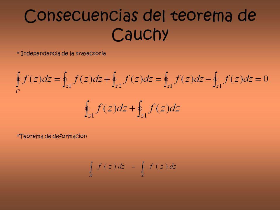 Consecuencias del teorema de Cauchy * Independencia de la trayectoria *Teorema de deformacion