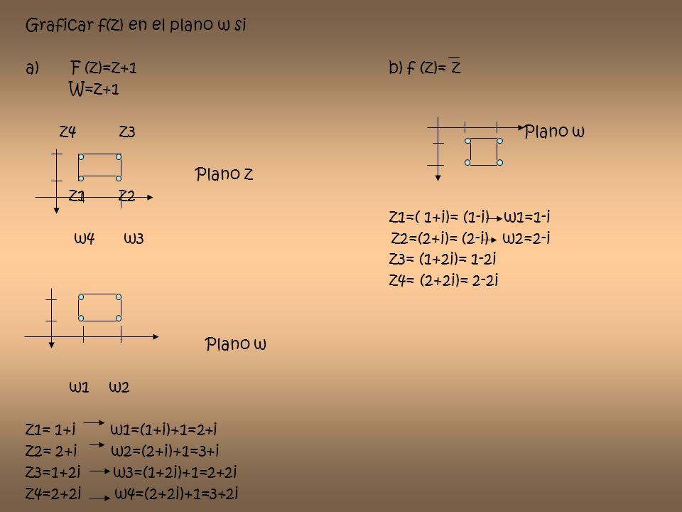 Graficar f(z) en el plano w si a)F (z)=z+1 b) f (z)= z W=z+1 z4 z3 Plano w Plano z z1 z2 z1=( 1+i)= (1-i) w1=1-i w4 w3 z2=(2+i)= (2-i) w2=2-i z3= (1+2